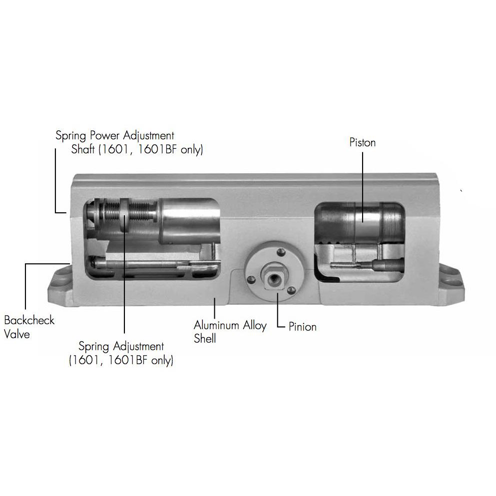 Taymor Door Closer Adjustment Instructions