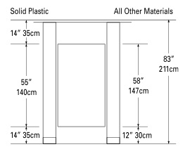 The Four Different Types Of Toilet Partition Mounting Styles